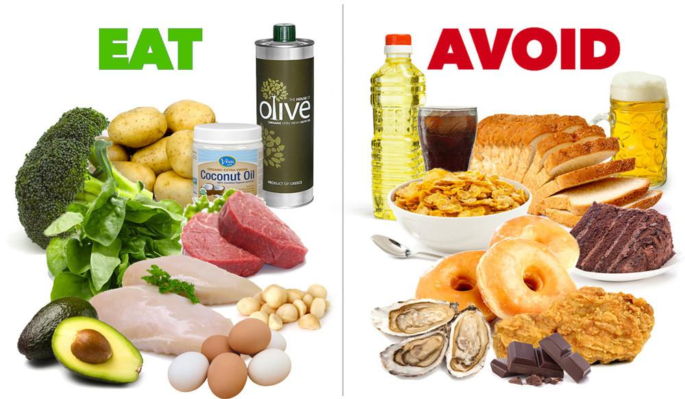 Nutrition - The Foods I Never Eat
